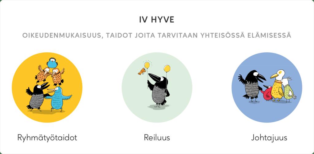 IV Hyve